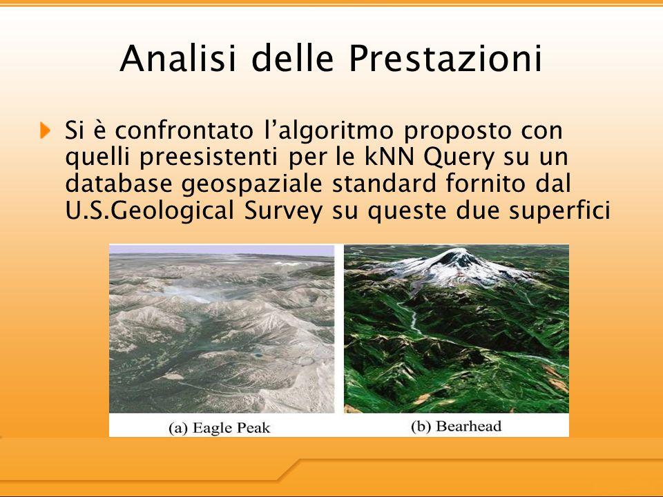 Analisi delle Prestazioni Si è confrontato lalgoritmo proposto con quelli preesistenti per le kNN Query su un database geospaziale standard fornito dal U.S.Geological Survey su queste due superfici