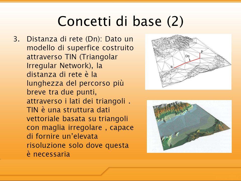 Concetti di base (2) 3.Distanza di rete (Dn): Dato un modello di superfice costruito attraverso TIN (Triangolar Irregular Network), la distanza di rete è la lunghezza del percorso più breve tra due punti, attraverso i lati dei triangoli.