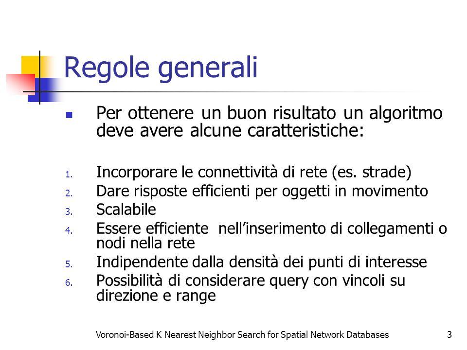 Voronoi-Based K Nearest Neighbor Search for Spatial Network Databases3 Regole generali Per ottenere un buon risultato un algoritmo deve avere alcune c