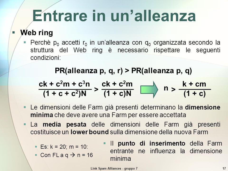 Link Spam Alliances - gruppo 717 Entrare in unalleanza Web ring Perchè p 0 accetti r 0 in unalleanza con q 0 organizzata secondo la struttura del Web