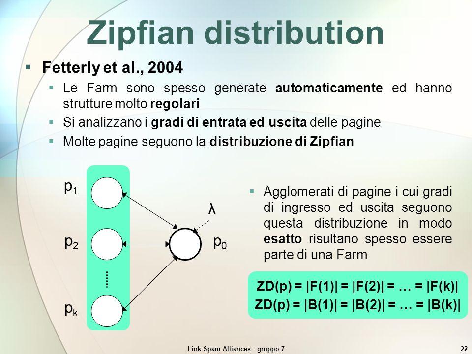 Link Spam Alliances - gruppo 722 Zipfian distribution pkpk p2p2 p1p1 p0p0 λ Fetterly et al., 2004 Le Farm sono spesso generate automaticamente ed hann