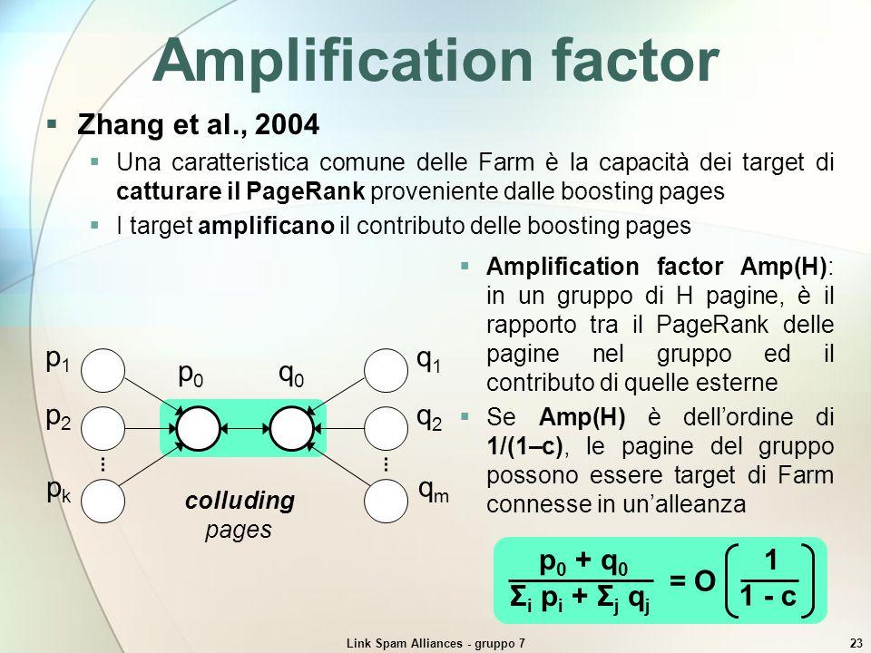 Link Spam Alliances - gruppo 723 colluding pages Amplification factor Amp(H): in un gruppo di H pagine, è il rapporto tra il PageRank delle pagine nel