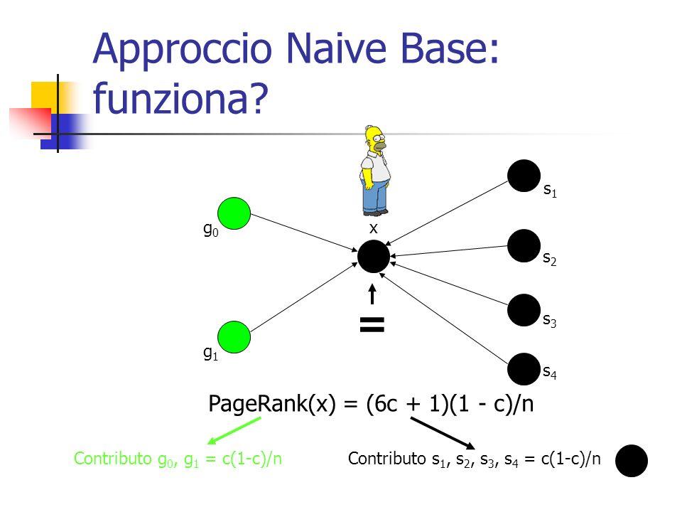 Approccio Naive Base: funziona.