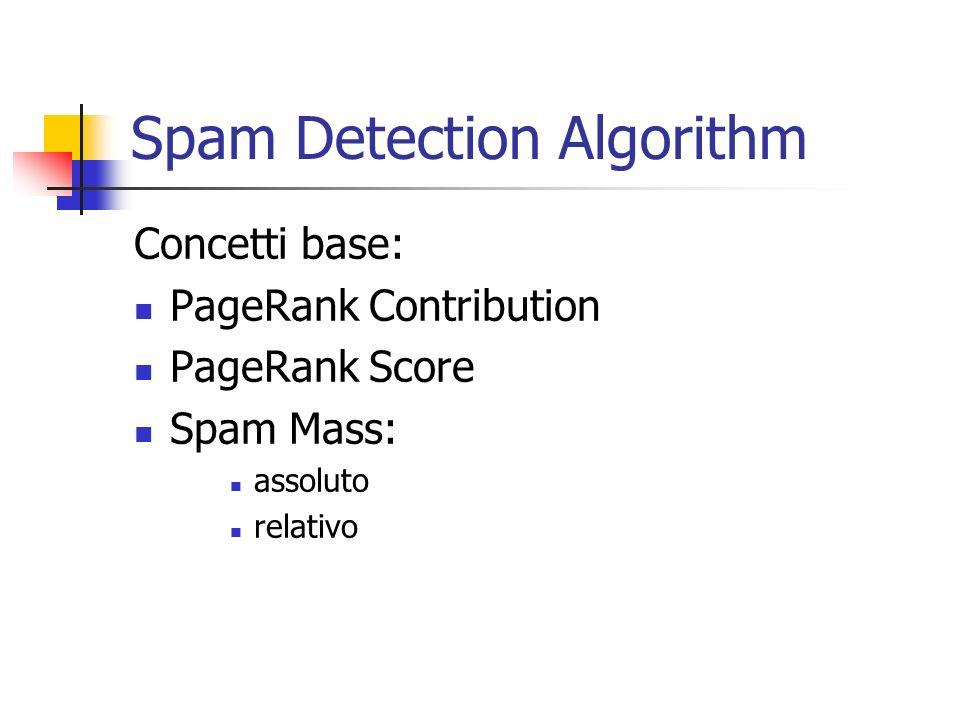 Problemi comuni Conoscenza a priori dei nodi buoni e di quelli spam: non disponibile difficile da produrre tende a diventare datata in breve tempo