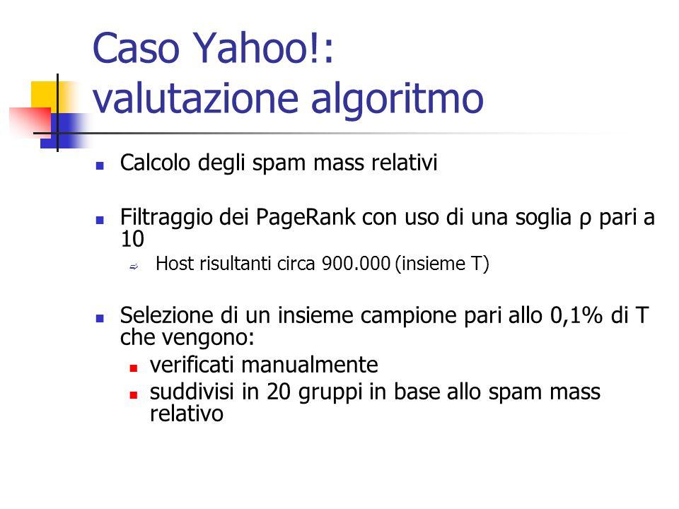 Caso Considerati 73,3 milioni di host distinti estrapolati dagli indici di Yahoo.