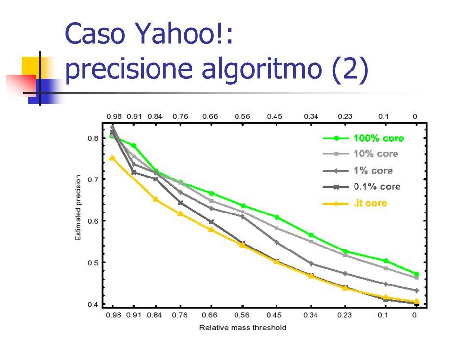 Caso Yahoo!: precisione algoritmo (1) Precisione rapporto tra: il numero di host valutati manualmente come spam il numero di host considerati spam dallalgoritmo