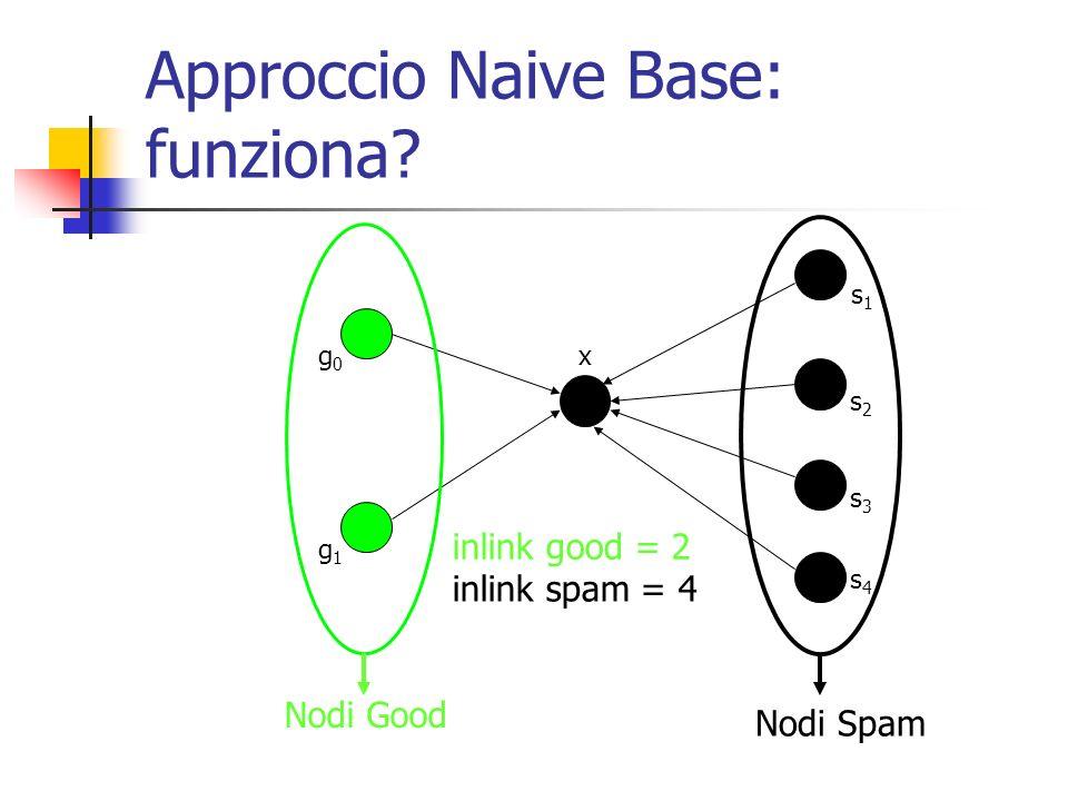Approccio Naive Base Idea base: Considerare la tipologia degli inlink diretti di un nodo, etichettando questultimo a maggioranza Procedimento: 1.
