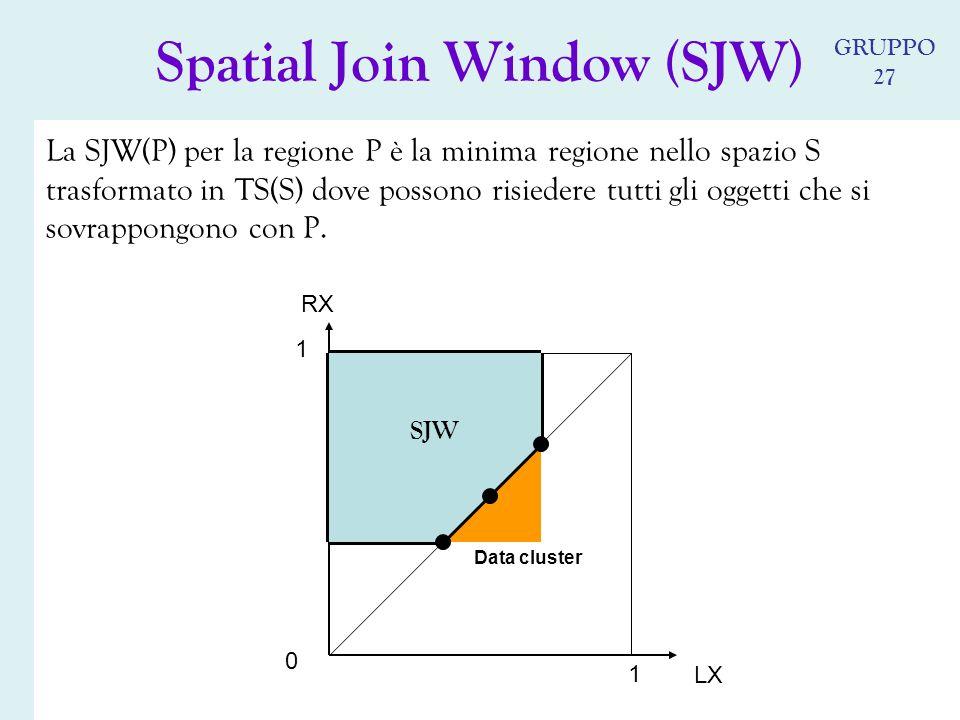 0 1 1 La SJW(P) per la regione P è la minima regione nello spazio S trasformato in TS(S) dove possono risiedere tutti gli oggetti che si sovrappongono con P.