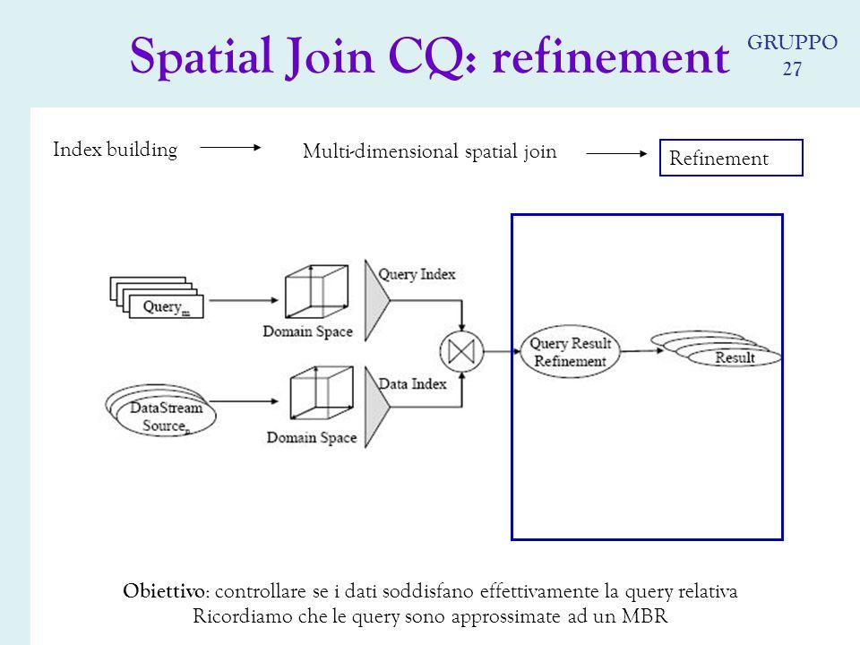 Index building Obiettivo : controllare se i dati soddisfano effettivamente la query relativa Ricordiamo che le query sono approssimate ad un MBR Multi-dimensional spatial join Refinement Spatial Join CQ: refinement GRUPPO 27