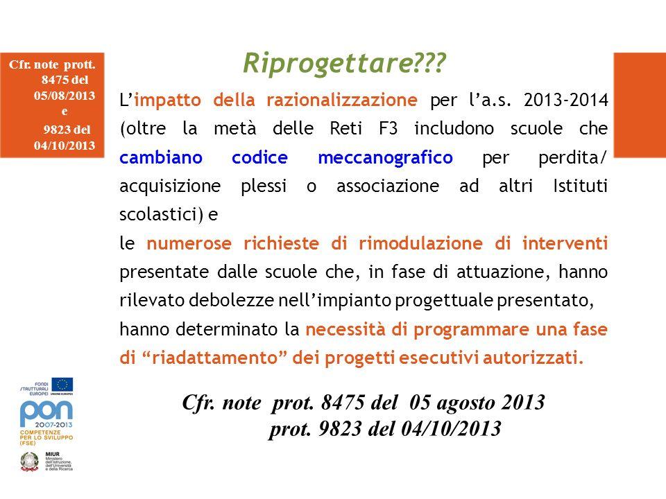 Riprogettare??? Cfr. note prott. 8475 del 05/08/2013 e 9823 del 04/10/2013 Limpatto della razionalizzazione per la.s. 2013-2014 (oltre la metà delle R