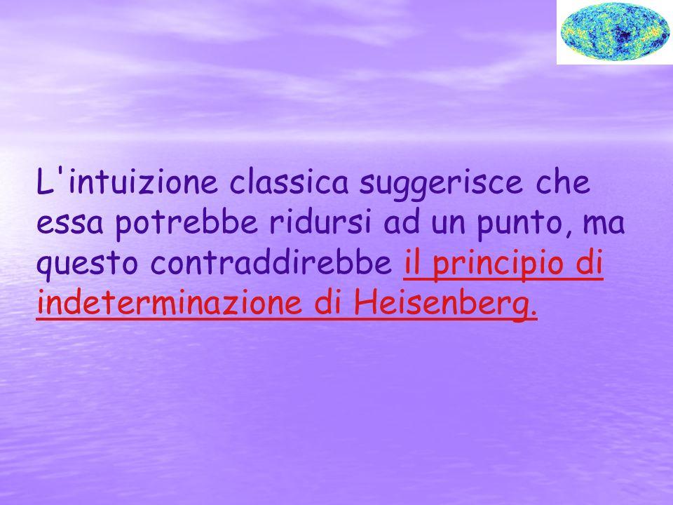 L'intuizione classica suggerisce che essa potrebbe ridursi ad un punto, ma questo contraddirebbe il principio di indeterminazione di Heisenberg. strin
