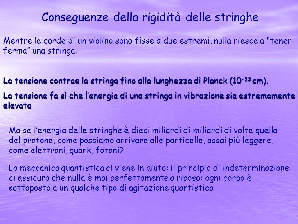 Conseguenze della rigidità delle stringhe Mentre le corde di un violino sono fisse a due estremi, nulla riesce a tener ferma una stringa. La tensione