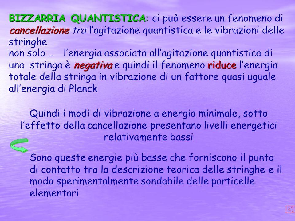 BIZZARRIA QUANTISTICA: cancellazione BIZZARRIA QUANTISTICA: ci può essere un fenomeno di cancellazione tra lagitazione quantistica e le vibrazioni del