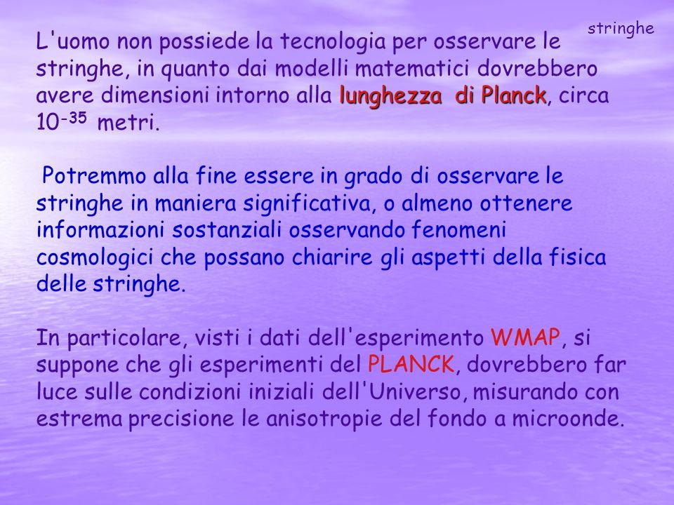 lunghezza di Planck L'uomo non possiede la tecnologia per osservare le stringhe, in quanto dai modelli matematici dovrebbero avere dimensioni intorno