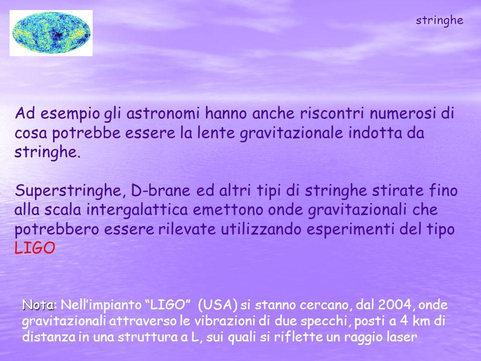 Ad esempio gli astronomi hanno anche riscontri numerosi di cosa potrebbe essere la lente gravitazionale indotta da stringhe. Superstringhe, D-brane ed