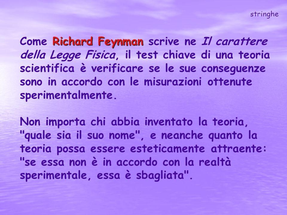 Richard Feynman Come Richard Feynman scrive ne Il carattere della Legge Fisica, il test chiave di una teoria scientifica è verificare se le sue conseg