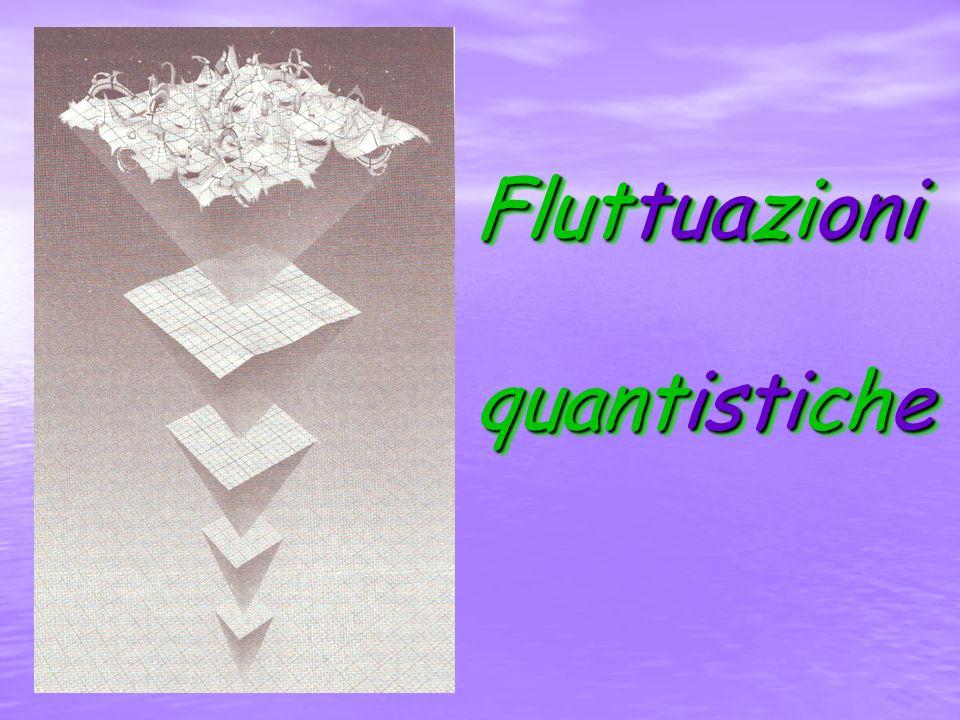 Fluttuazioni quantistiche Fluttuazioni quantistiche