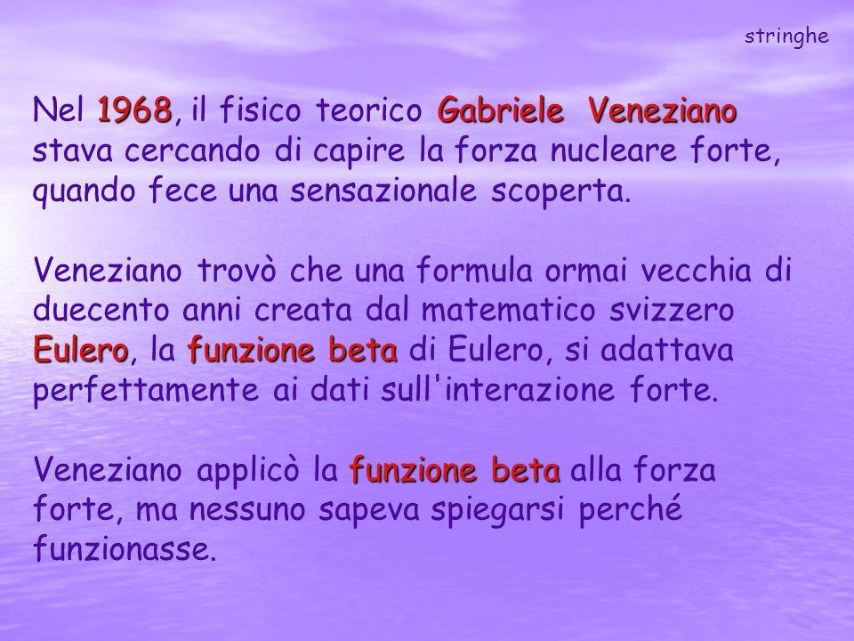 1968Gabriele Veneziano Nel 1968, il fisico teorico Gabriele Veneziano stava cercando di capire la forza nucleare forte, quando fece una sensazionale s