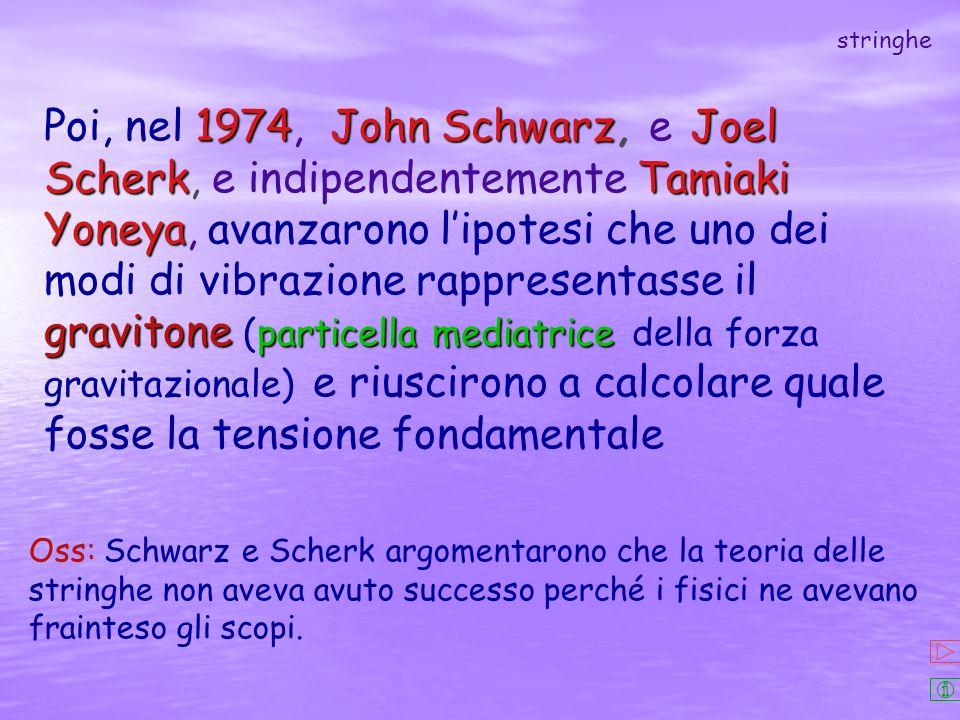1974 John Schwarz Joel ScherkTamiaki Yoneya gravitone particella mediatrice Poi, nel 1974, John Schwarz, e Joel Scherk, e indipendentemente Tamiaki Yo