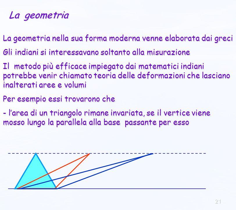 21 La geometria La geometria nella sua forma moderna venne elaborata dai greci Gli indiani si interessavano soltanto alla misurazione Il metodo più ef