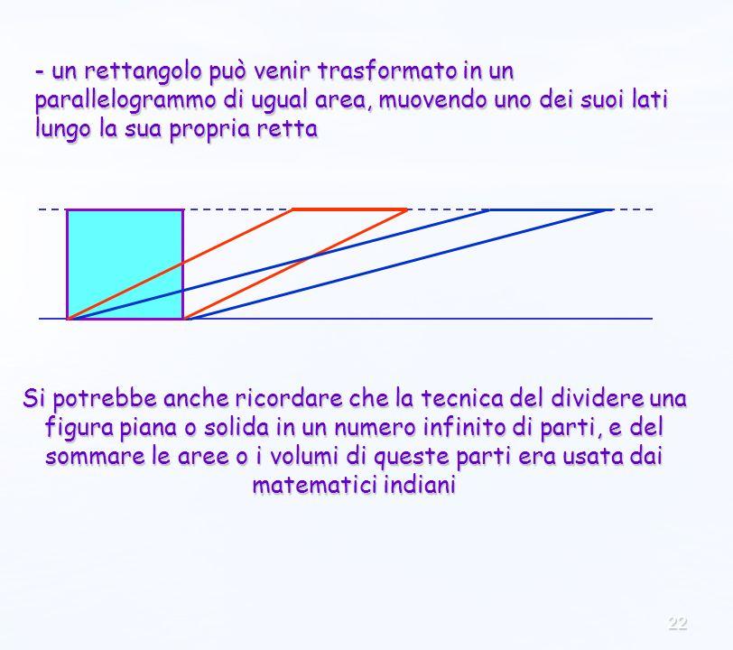 22 - un rettangolo può venir trasformato in un parallelogrammo di ugual area, muovendo uno dei suoi lati lungo la sua propria retta Si potrebbe anche ricordare che la tecnica del dividere una figura piana o solida in un numero infinito di parti, e del sommare le aree o i volumi di queste parti era usata dai matematici indiani