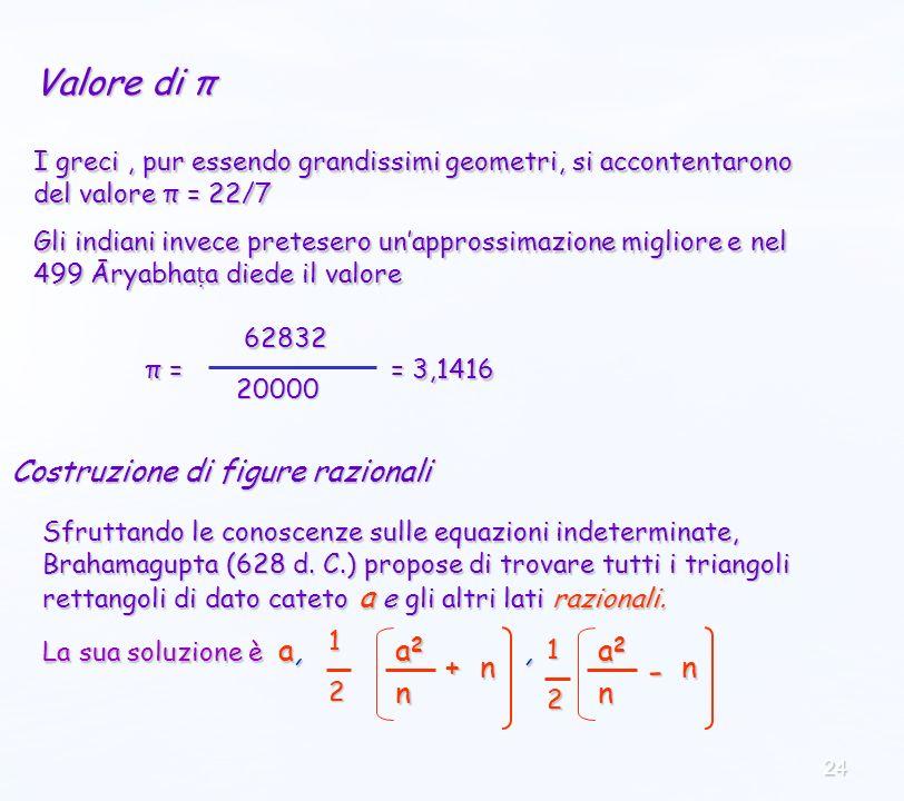 24 Valore di π I greci, pur essendo grandissimi geometri, si accontentarono del valore π = 22/7 Gli indiani invece pretesero unapprossimazione miglior