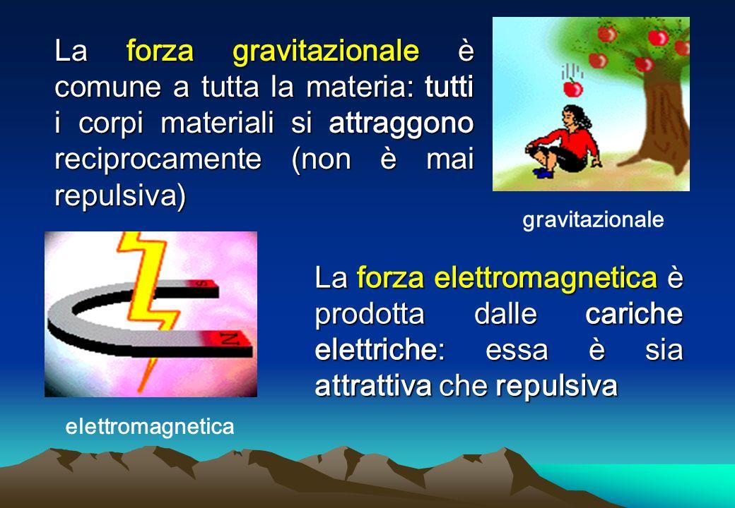 gravitazionale elettromagnetica La forza gravitazionale è comune a tutta la materia: tutti i corpi materiali si attraggono reciprocamente (non è mai repulsiva) La forza elettromagnetica è prodotta dalle cariche elettriche: essa è sia attrattiva che repulsiva