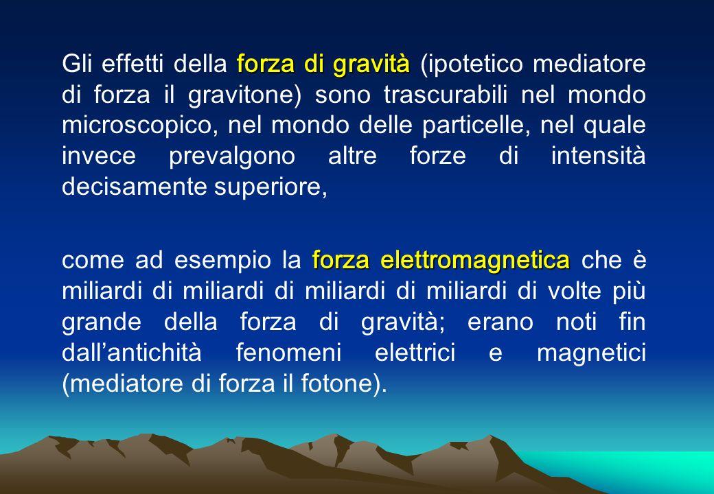 forza di gravità Gli effetti della forza di gravità (ipotetico mediatore di forza il gravitone) sono trascurabili nel mondo microscopico, nel mondo delle particelle, nel quale invece prevalgono altre forze di intensità decisamente superiore, forza elettromagnetica come ad esempio la forza elettromagnetica che è miliardi di miliardi di miliardi di miliardi di volte più grande della forza di gravità; erano noti fin dallantichità fenomeni elettrici e magnetici (mediatore di forza il fotone).