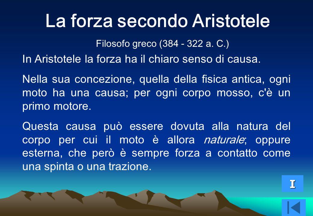 In Aristotele la forza ha il chiaro senso di causa.