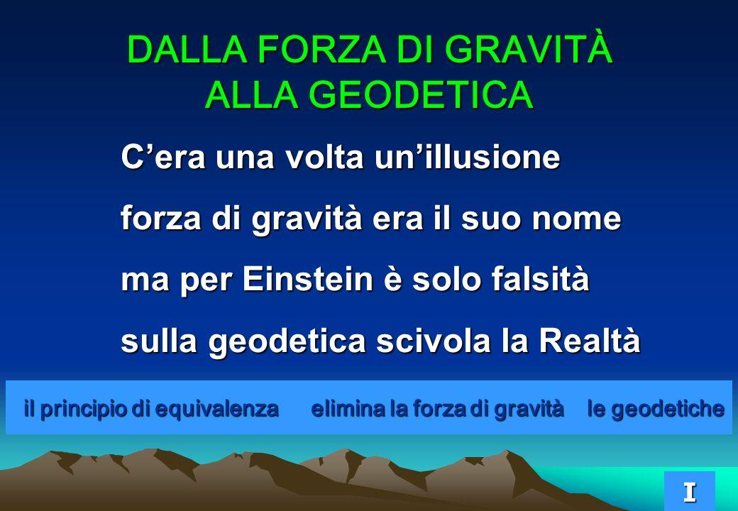 Cera una volta unillusione forza di gravità era il suo nome ma per Einstein è solo falsità sulla geodetica scivola la Realtà DALLA FORZA DI GRAVITÀ ALLA GEODETICA elimina la forza di gravità elimina la forza di gravità le geodetiche le geodetiche il principio di equivalenza il principio di equivalenza IIII