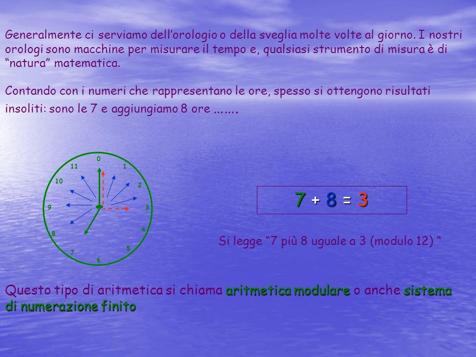 es.3 Contiamo in base due 2 3 2 2 2 1 2 0 (si legge uno-zero-zero-uno) 1001 1 * 2 3 + 0 * 2 2 + 0 * 2 1 + 1 * 2 0 1001 1001 due