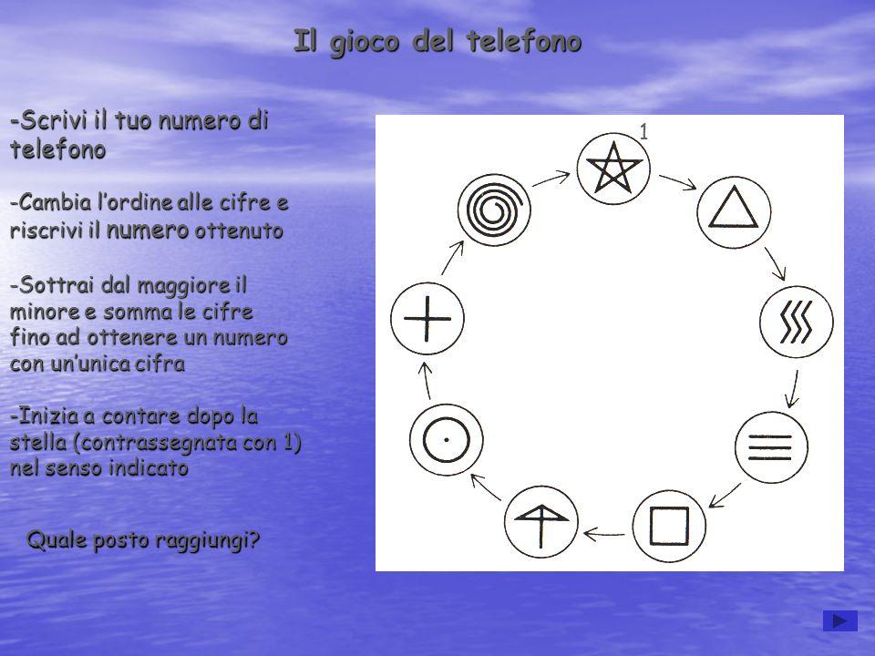 Il gioco del telefono -Scrivi il tuo numero di telefono -Cambia lordine alle cifre e riscrivi il numero ottenuto -Sottrai dal maggiore il minore e som