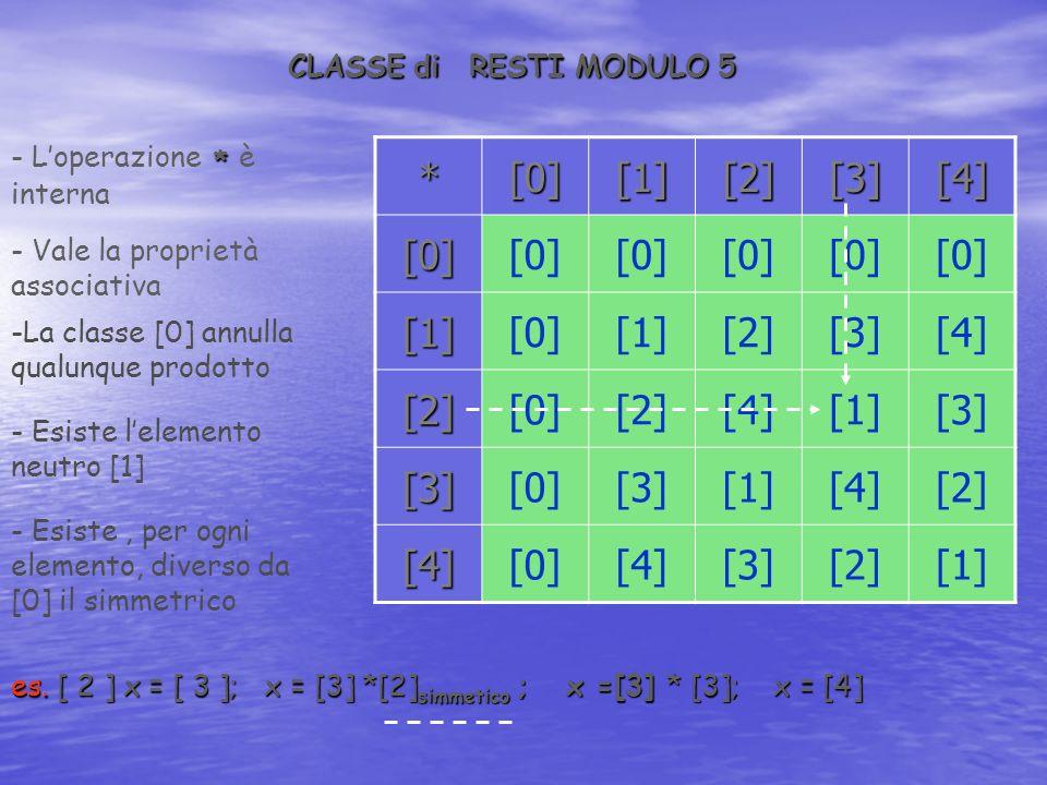 forma polinomiale Ogni numero può essere scritto in forma polinomiale es.