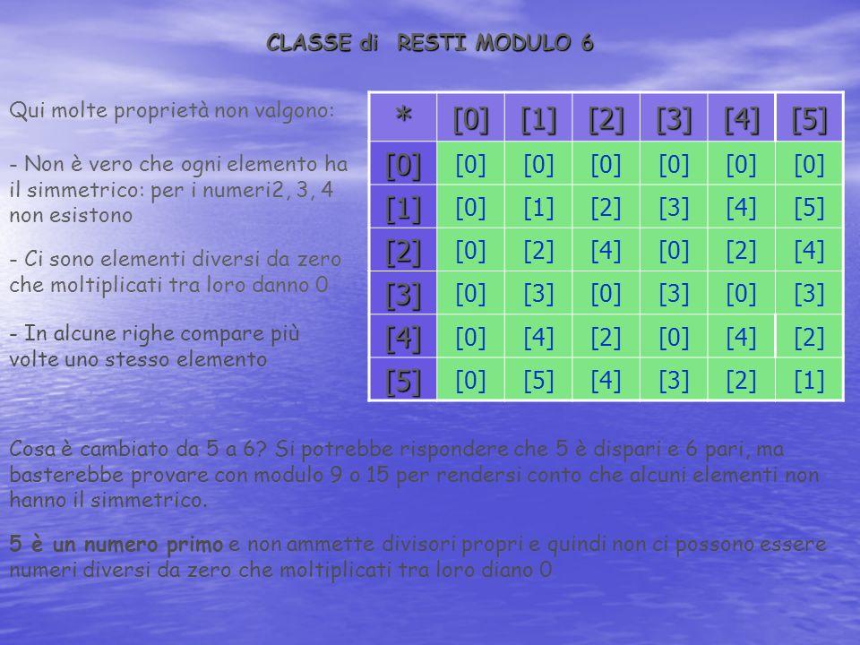 Nel sistema decimale sono sufficienti dieci simboli : 0, 1, 2, 3, 4, 5, 6, 7, 8, 9 per rappresentare tutti i numeri Con lo stesso simbolo possiamo indicare le unità (I ordine), le decine (II ordine), poi le centinaia (III ordine), etc.