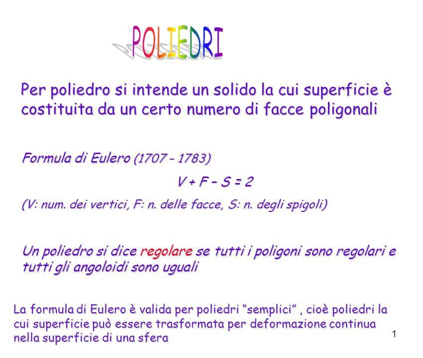 2 Servendosi della formula di Eulero, si trova che non esistono più di cinque poliedri regolari Infatti Supponiamo che un poliedro regolare abbia F facce, ciascuna delle quali sia un poligono regolare di n (n 3) lati e che a ciascun vertice si incontrino r (r 3) spigoli n F =2 S (ogni spigolo appartiene a due facce) e inoltre r V = 2S (ogni spigolo contiene due vertici) da cui 2S 2S _ S 2...