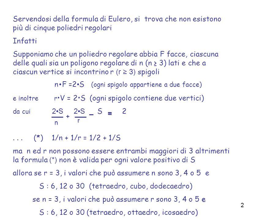 2 Servendosi della formula di Eulero, si trova che non esistono più di cinque poliedri regolari Infatti Supponiamo che un poliedro regolare abbia F fa