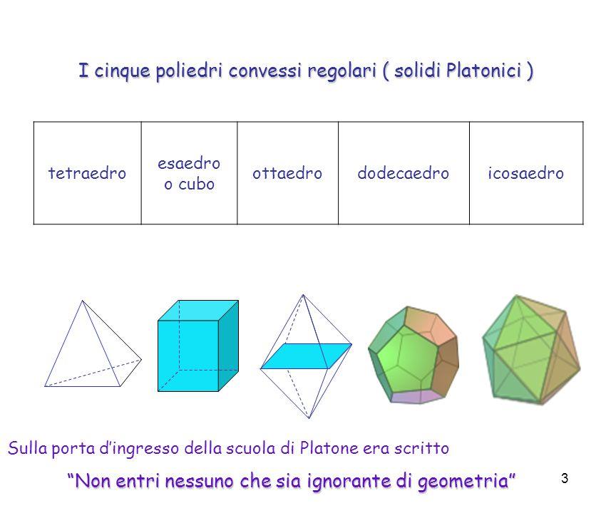 3 I cinque poliedri convessi regolari ( solidi Platonici ) tetraedro esaedro o cubo ottaedrododecaedroicosaedro Sulla porta dingresso della scuola di