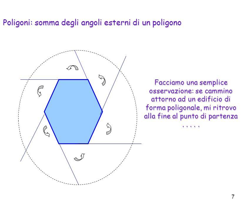 7 Poligoni: somma degli angoli esterni di un poligono Facciamo una semplice osservazione: se cammino attorno ad un edificio di forma poligonale, mi ri