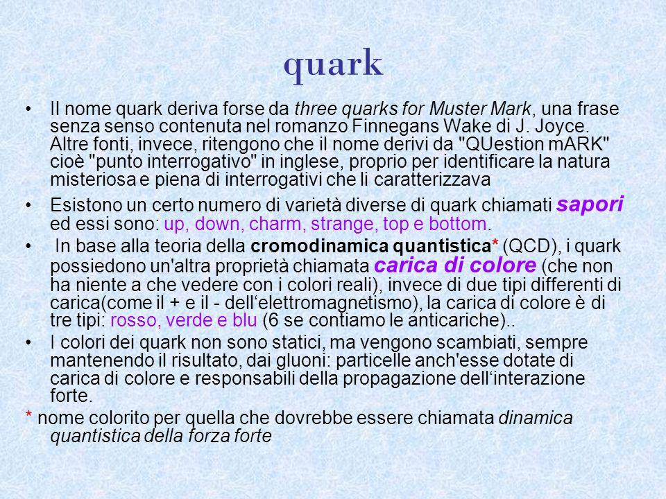 quark Il nome quark deriva forse da three quarks for Muster Mark, una frase senza senso contenuta nel romanzo Finnegans Wake di J. Joyce. Altre fonti,