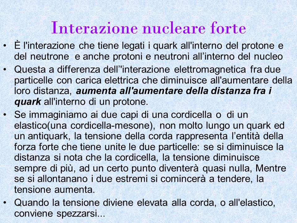 Interazione nucleare forte È l'interazione che tiene legati i quark all'interno del protone e del neutrone e anche protoni e neutroni allinterno del n