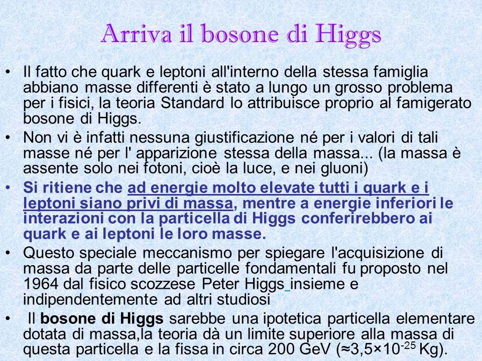 Arriva il bosone di Higgs Il fatto che quark e leptoni all'interno della stessa famiglia abbiano masse differenti è stato a lungo un grosso problema p