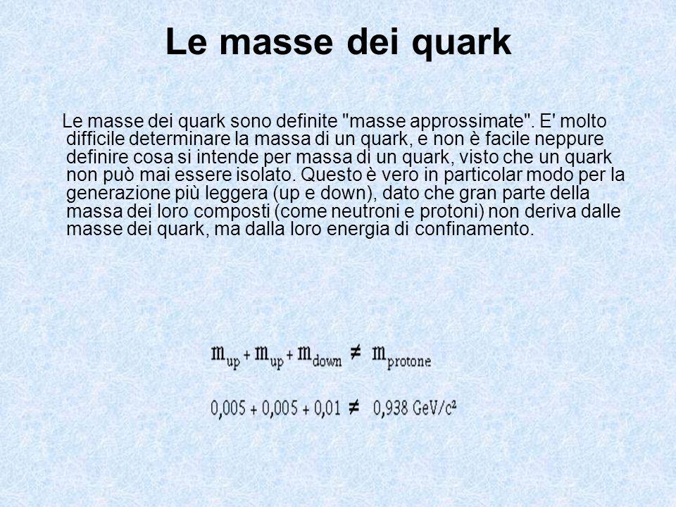 Le masse dei quark Le masse dei quark sono definite