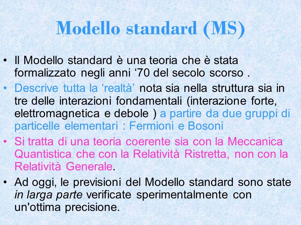 Modello standard (MS) Il Modello standard è una teoria che è stata formalizzato negli anni 70 del secolo scorso. Descrive tutta la realtà nota sia nel