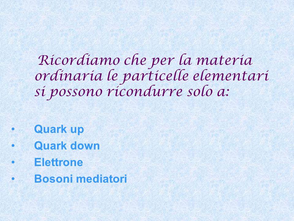 Ricordiamo che per la materia ordinaria le particelle elementari si possono ricondurre solo a: Quark up Quark down Elettrone Bosoni mediatori