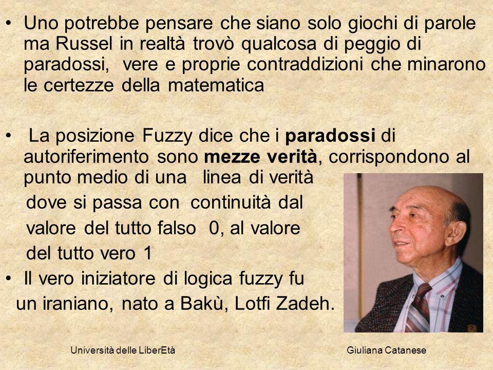 Università delle LiberEtà Giuliana Catanese Uno potrebbe pensare che siano solo giochi di parole ma Russel in realtà trovò qualcosa di peggio di parad