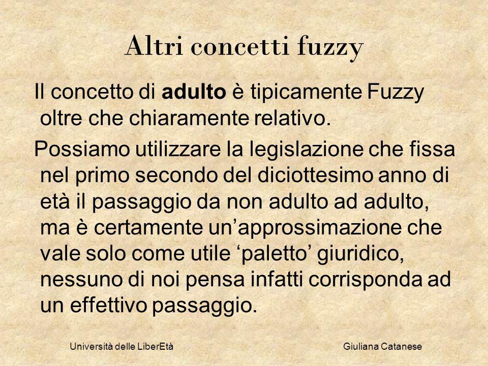Università delle LiberEtà Giuliana Catanese Altri concetti fuzzy Il concetto di adulto è tipicamente Fuzzy oltre che chiaramente relativo. Possiamo ut