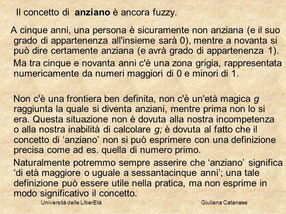 Università delle LiberEtà Giuliana Catanese Il concetto di anziano è ancora fuzzy. A cinque anni, una persona è sicuramente non anziana (e il suo grad