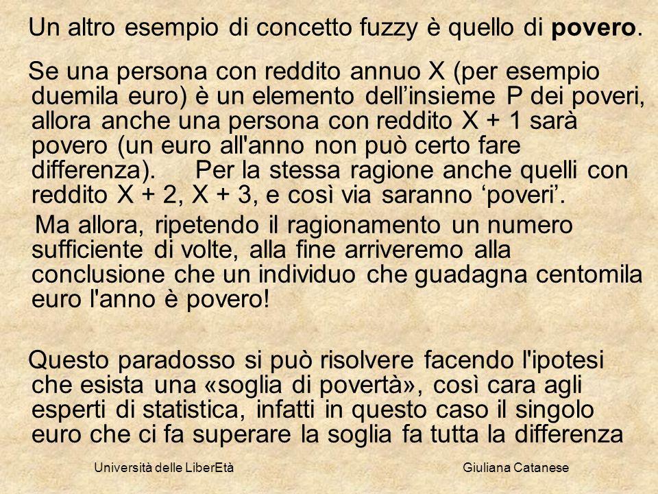 Università delle LiberEtà Giuliana Catanese Un altro esempio di concetto fuzzy è quello di povero. Se una persona con reddito annuo X (per esempio due