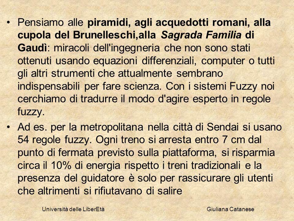 Università delle LiberEtà Giuliana Catanese Pensiamo alle piramidi, agli acquedotti romani, alla cupola del Brunelleschi,alla Sagrada Familia di Gaudì