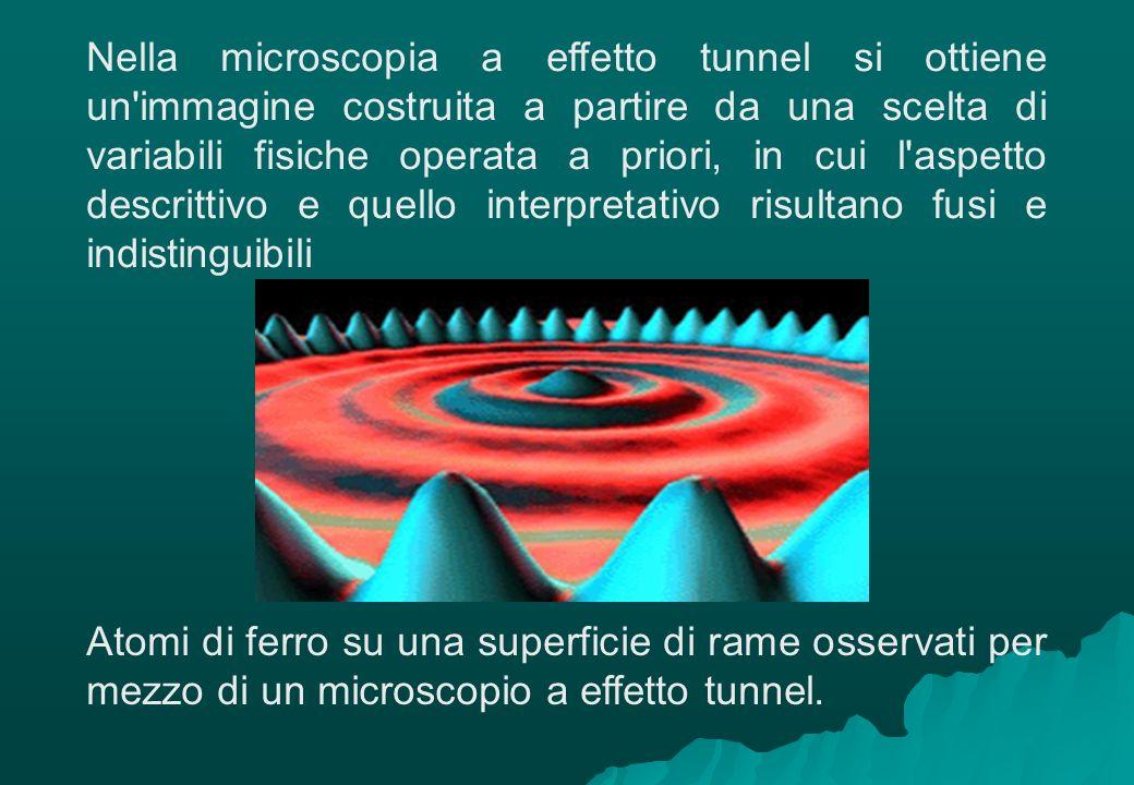 Nella microscopia a effetto tunnel si ottiene un'immagine costruita a partire da una scelta di variabili fisiche operata a priori, in cui l'aspetto de